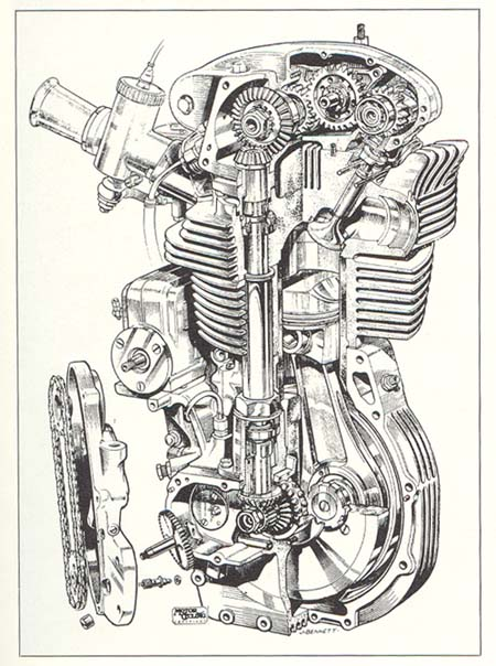 1000 images about blue print on engine cutaway and technical drawings